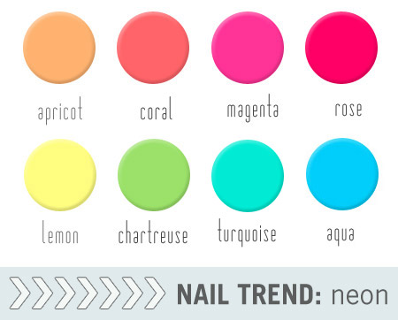 neon nail trends 2012