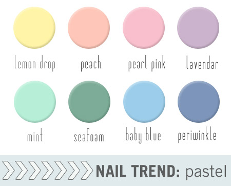 pastel nail trends 2012
